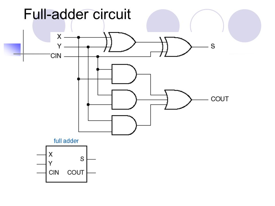 4 bit full adder subtractor