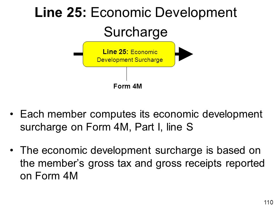 Line 25: Economic Development Surcharge