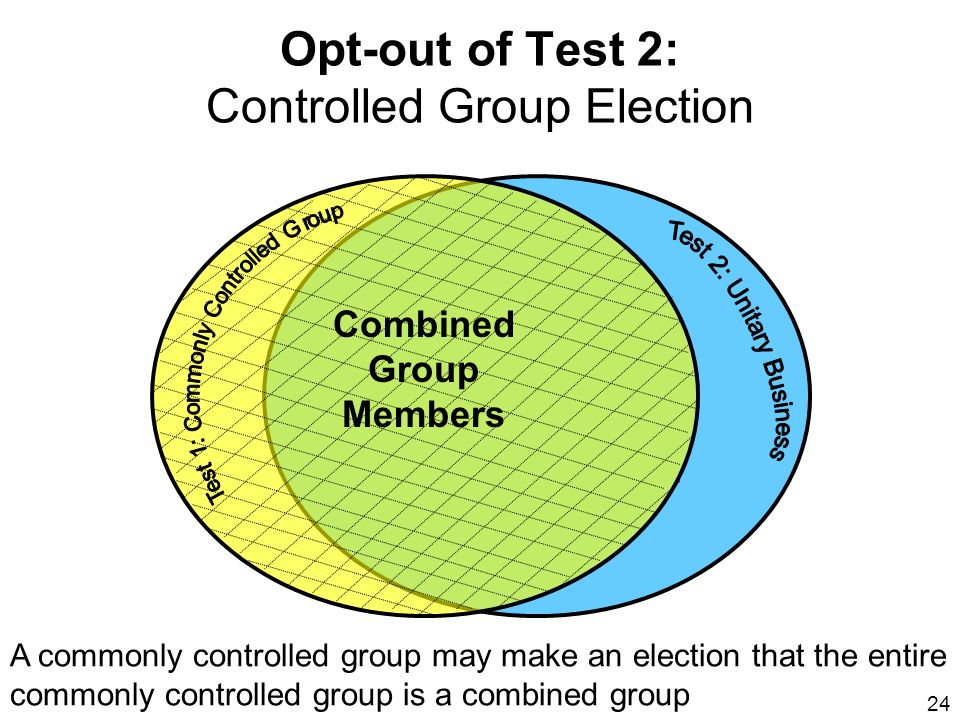 Opt-out of Test 2: Controlled Group Election