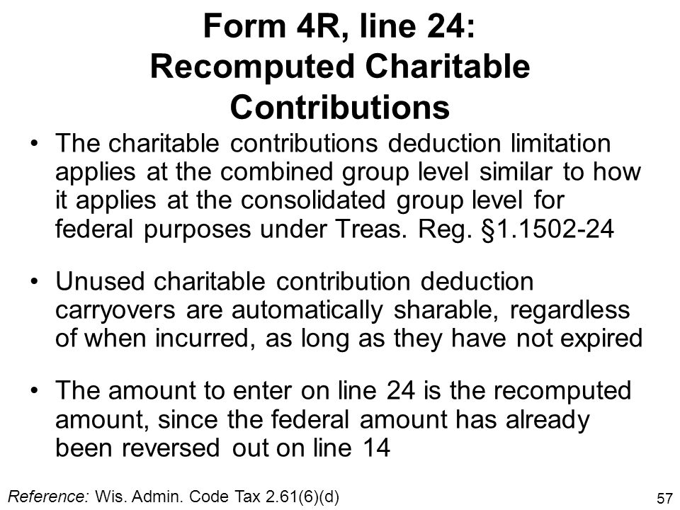 Form 4R, line 24: Recomputed Charitable Contributions