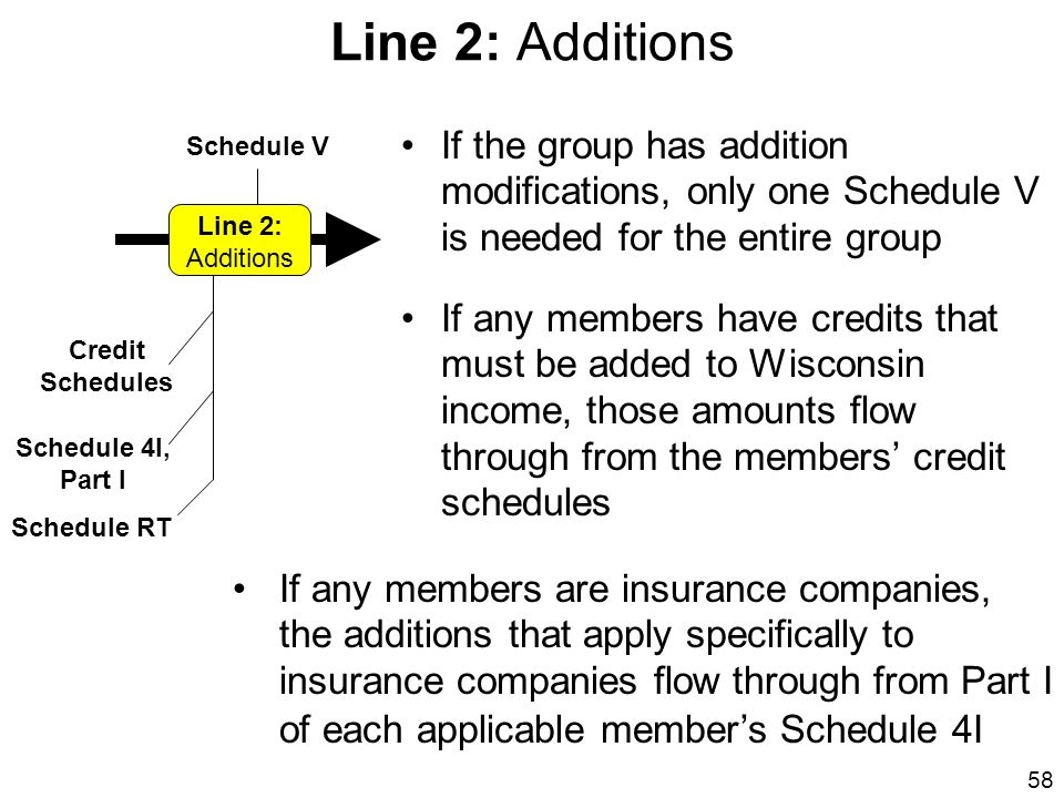 Line 2: Additions If the group has addition modifications, only one Schedule V is needed for the entire group.