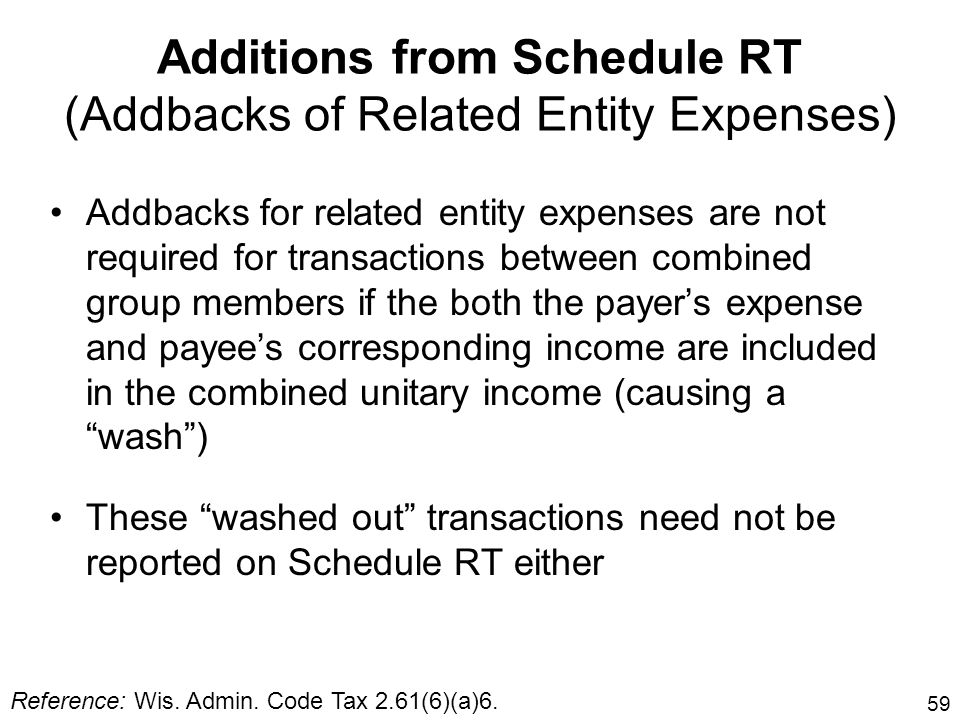 Additions from Schedule RT (Addbacks of Related Entity Expenses)