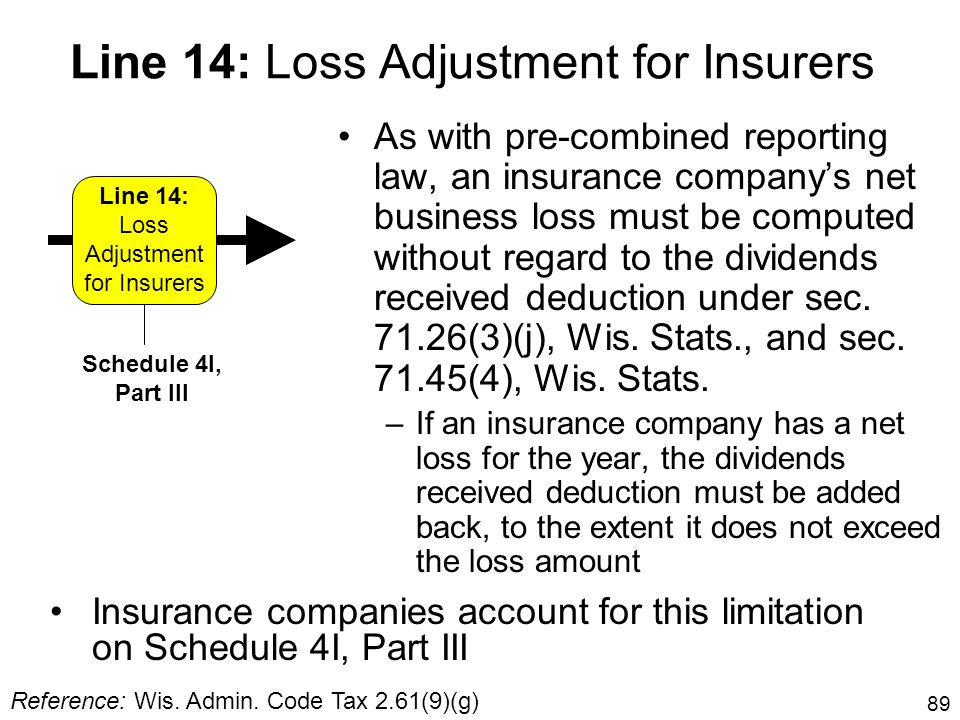 Line 14: Loss Adjustment for Insurers