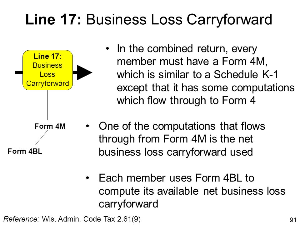 Line 17: Business Loss Carryforward