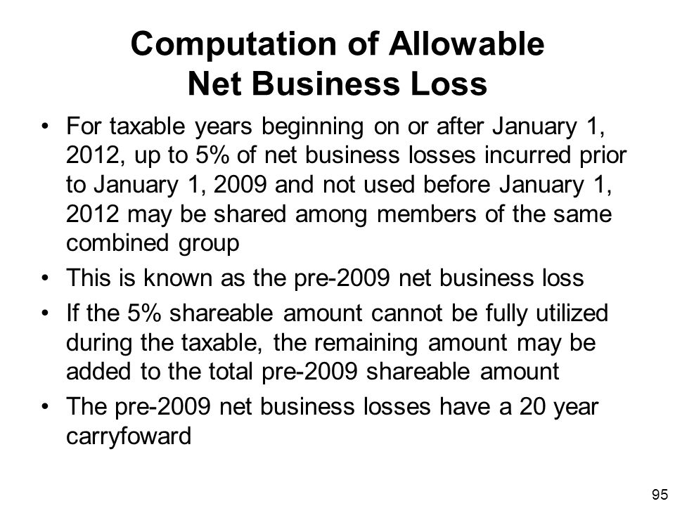 Computation of Allowable Net Business Loss