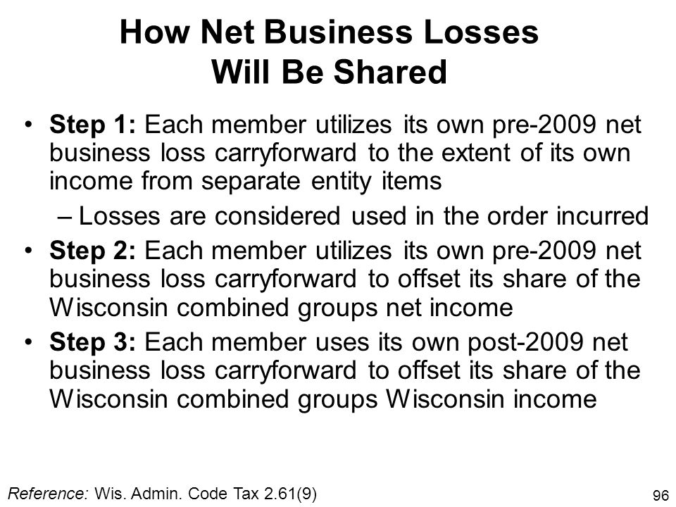 How Net Business Losses Will Be Shared