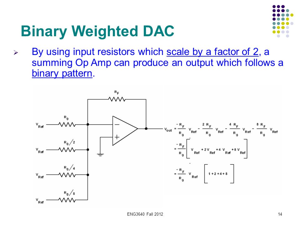 binary input output system Already in the binary language of computers,  digital inputs many types of digital input signals from switch  a digital output provides a means of turning.