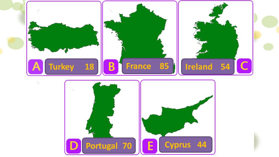 Turkey 18 France 85 Ireland 54 Portugal 70 Cyprus 44