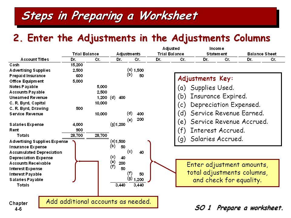 worksheet using a worksheet ppt video online download. Black Bedroom Furniture Sets. Home Design Ideas