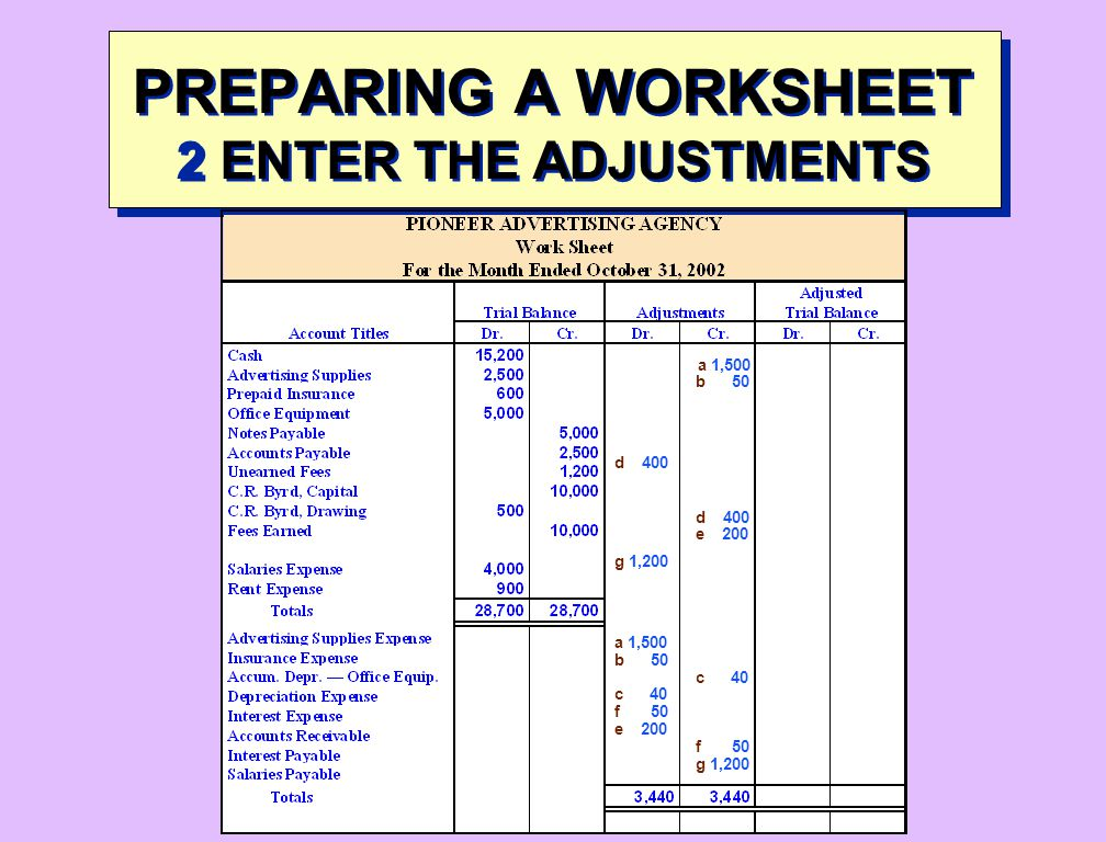 accounting principles 6e weygandt kieso kimmel ppt download. Black Bedroom Furniture Sets. Home Design Ideas