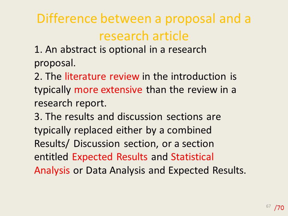writing a proposal for research