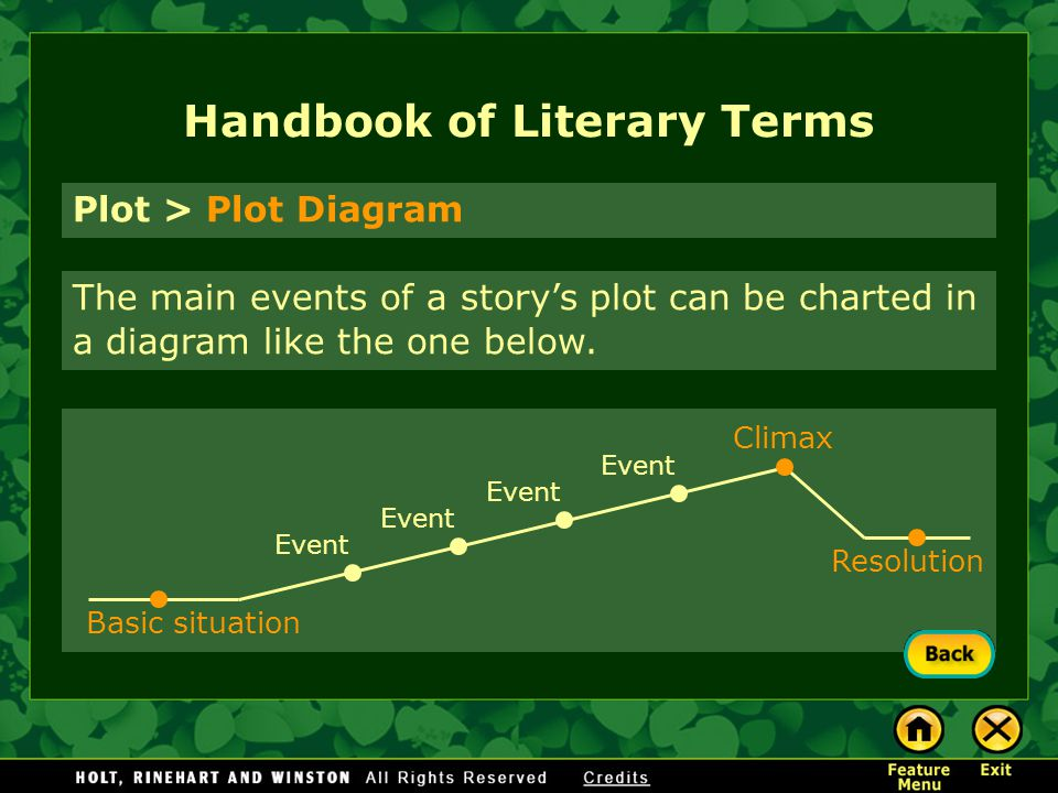handbook of literary terms pdf
