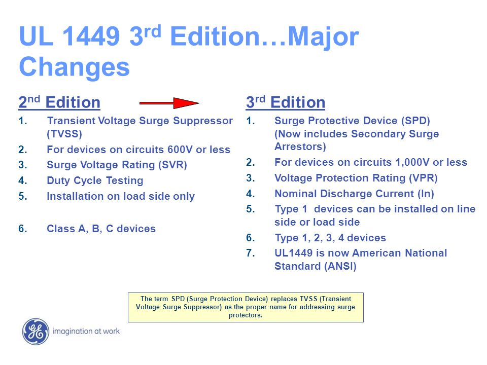 UL+1449+3rd+Edition%E2%80%A6Major+Changes surge protective devices ppt video online download UL 1449 Symbol at n-0.co