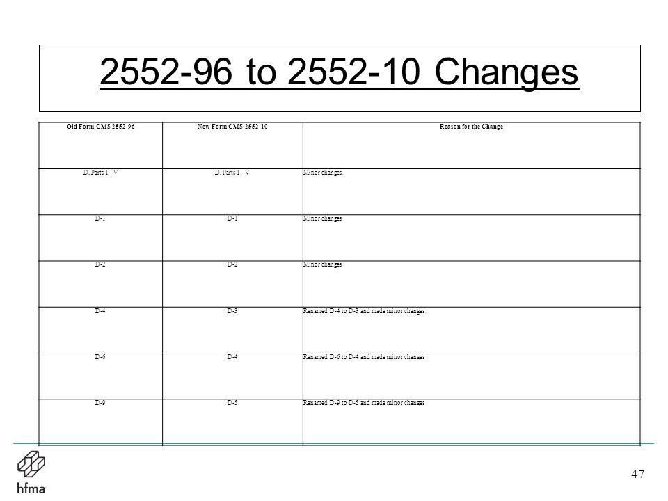 Irs Form 2552 Heartpulsar