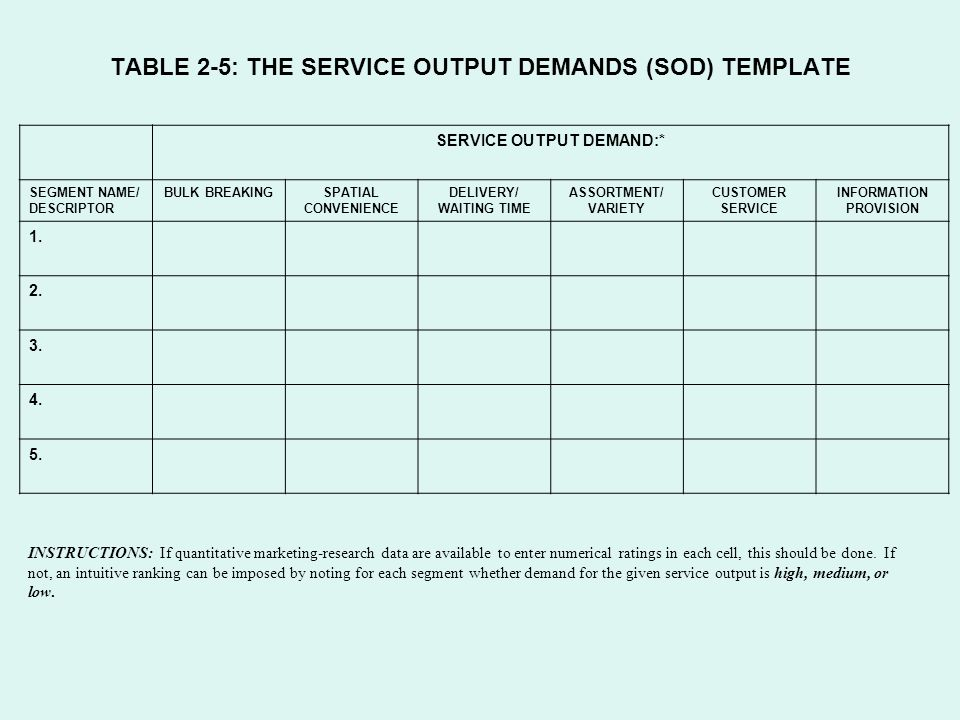 service output and segmentation View test prep - ba20_special-topic-service-outputs from marketing 1 at polytechnic university of the philippines segmentation for marketing channel design: service.