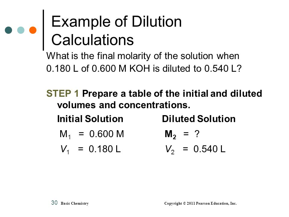 solutions dilutions and molarity calculations