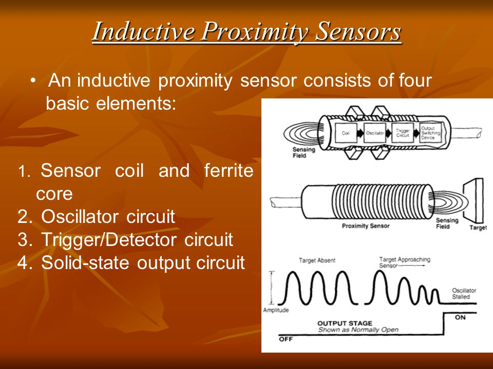 Chapter 3 Sensor Technology