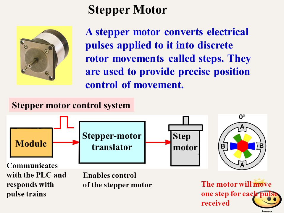 Programmable logic controller ppt video online download for Stepper motor position control