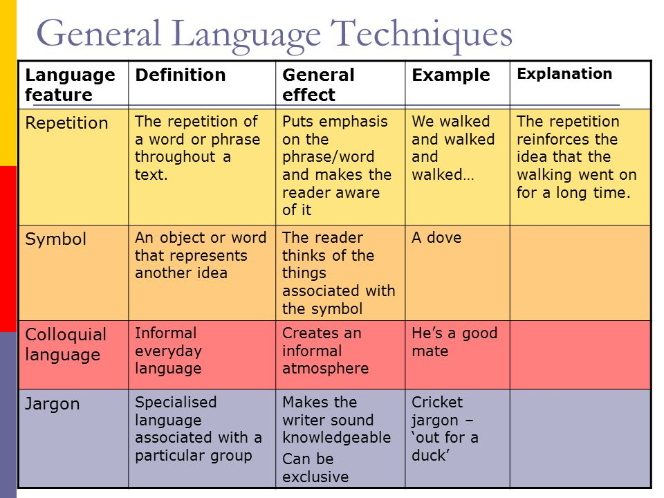 AS Read, study and show understanding of short written ... Repetition Definition