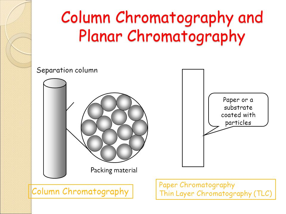 paper chromatography lab review Abstract: briefly summarizes a series of paper chromatography experiments that demonstrate basic physical and inorganic principles, as well as providing an introduction to a useful separation technique.