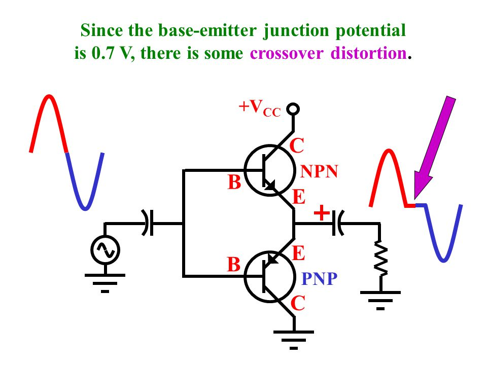 C B E E B C Since the base-emitter junction potential