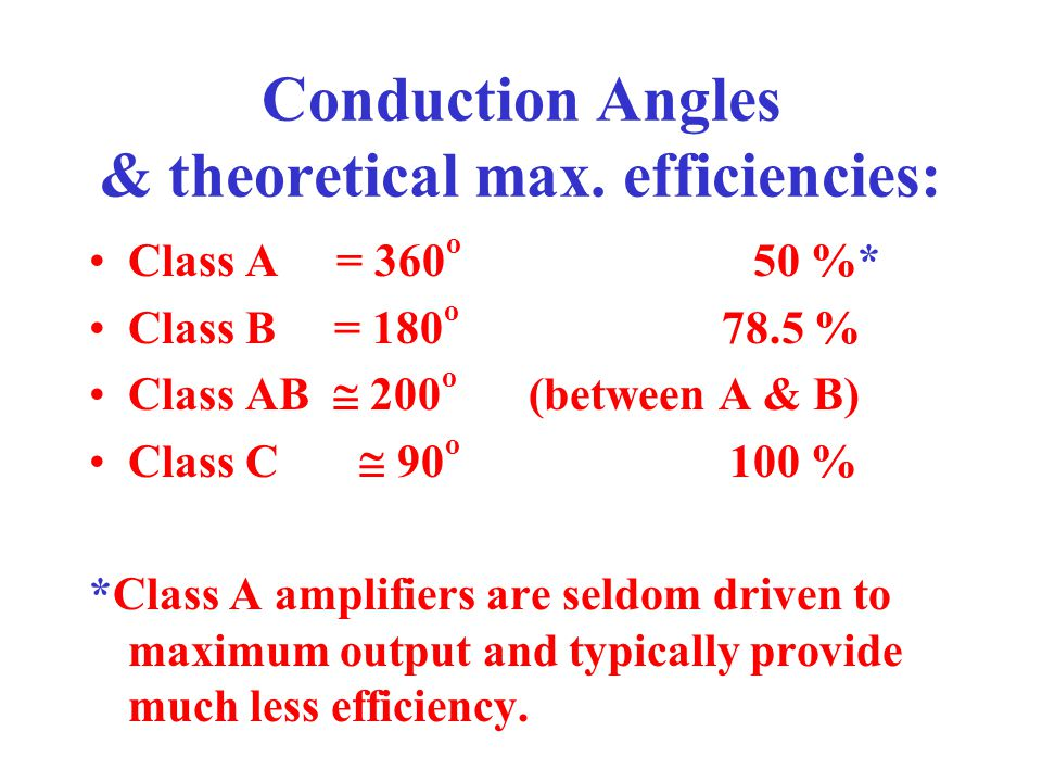 Conduction Angles & theoretical max. efficiencies: