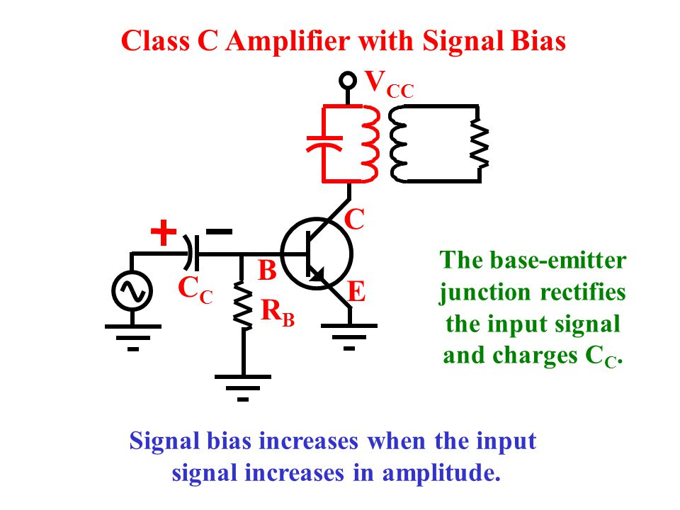 Signal bias increases when the input signal increases in amplitude.