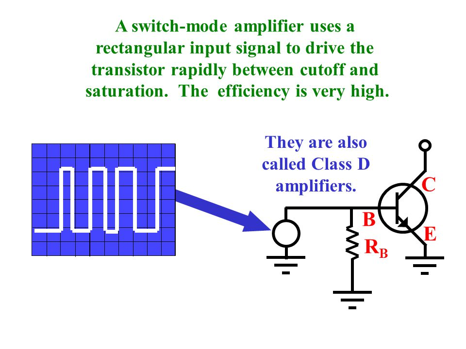 C B E RB A switch-mode amplifier uses a