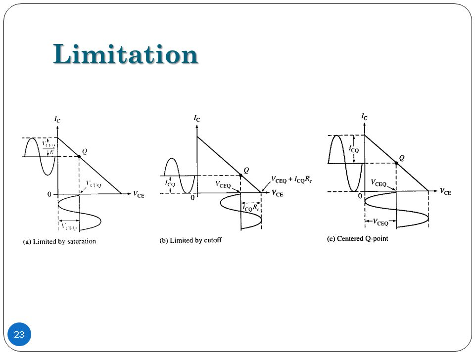 power amplifier chapter ppt video online download