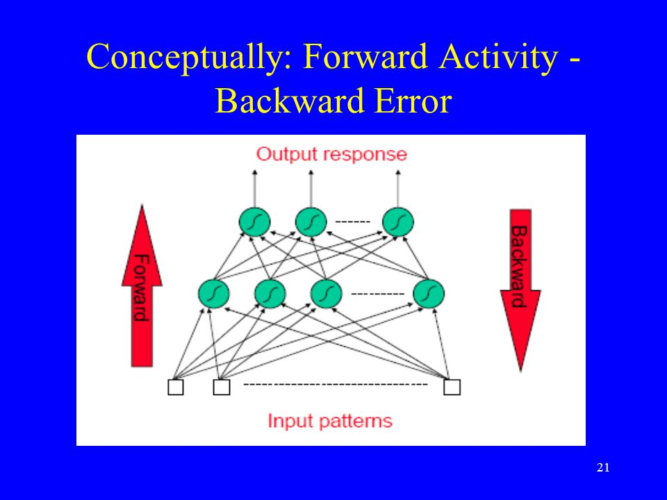 Conceptually: Forward Activity - Backward Error