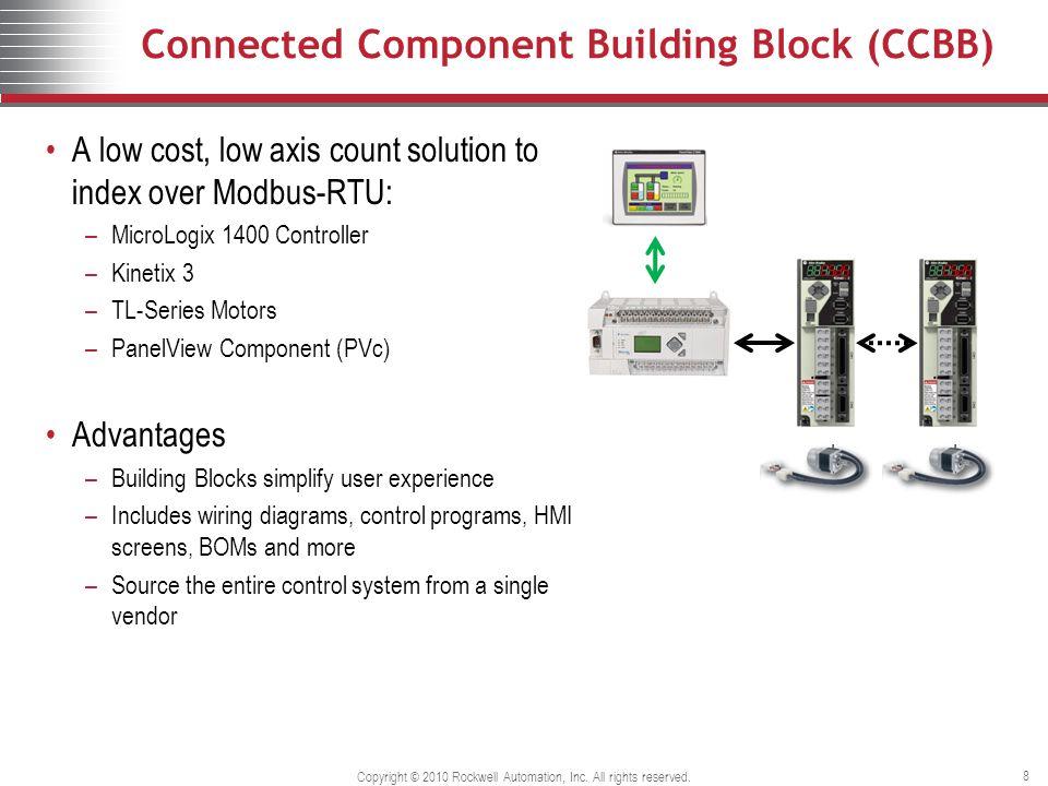 Prime Kinetix 3 Component Servo Drive Ppt Video Online Download Wiring Cloud Pimpapsuggs Outletorg