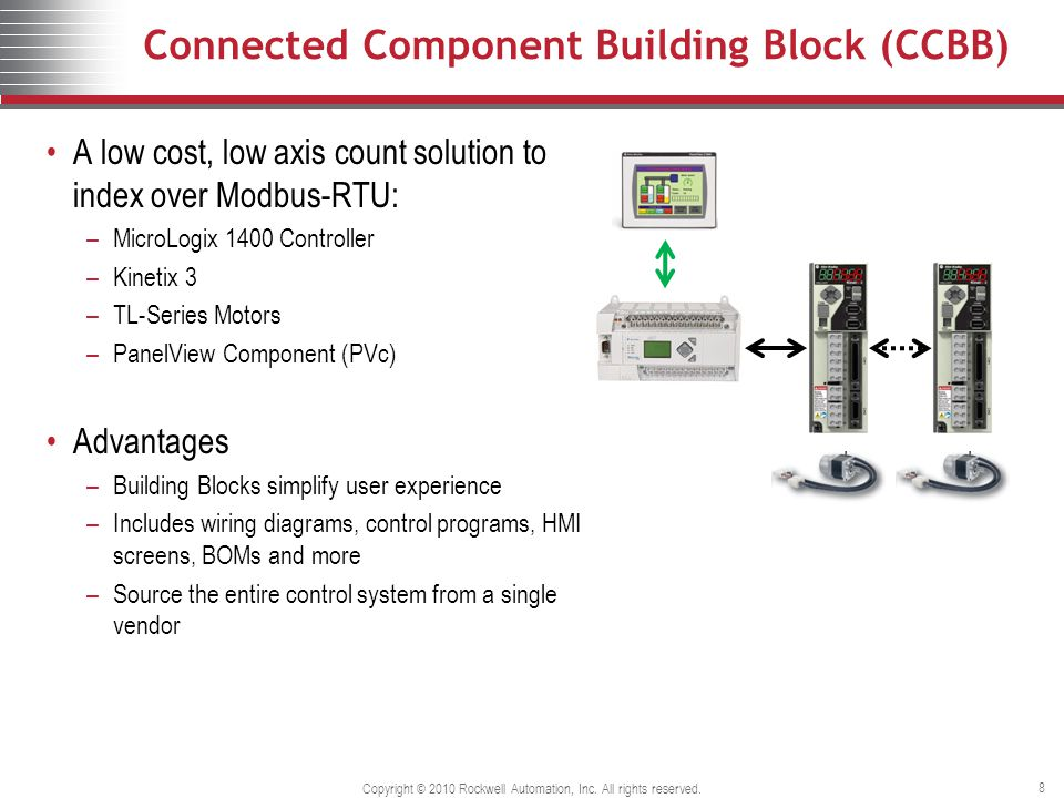8 Connected ...  sc 1 st  SlidePlayer : micrologix 1400 wiring - yogabreezes.com