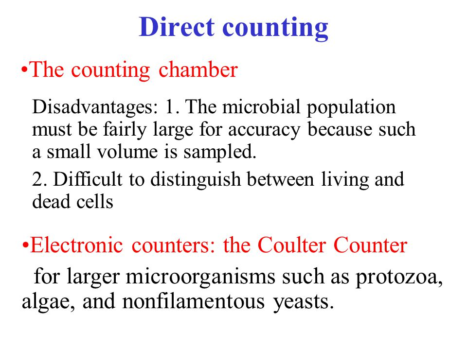 Direct counting The counting chamber