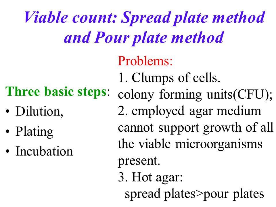 pour plate method Test methods standard method 9215 provides detailed heterotrophic plate count methods for pour plate, spread plate, and membrane filtration.