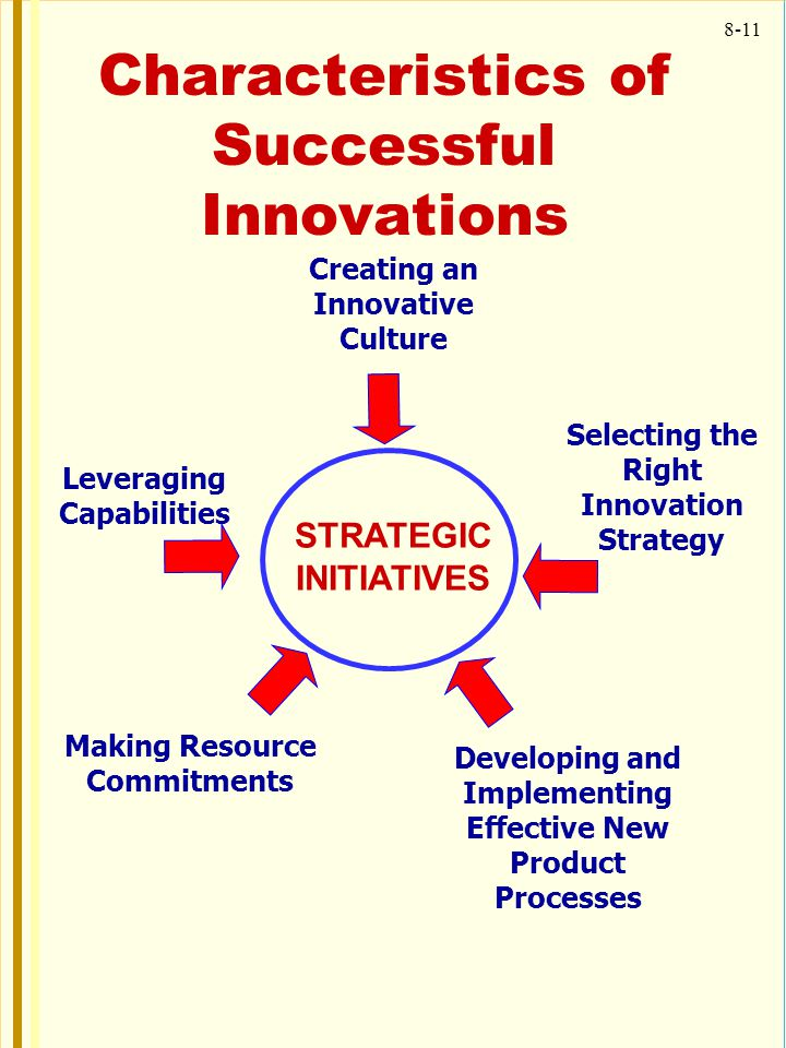 role of innovation in strategy making a The innovation strategy defines the role of innovation and sets the direction for innovation execution however 5 key points to consider when developing an innovation strategy by: wouter koetzier & christopher schorling in: strategies.