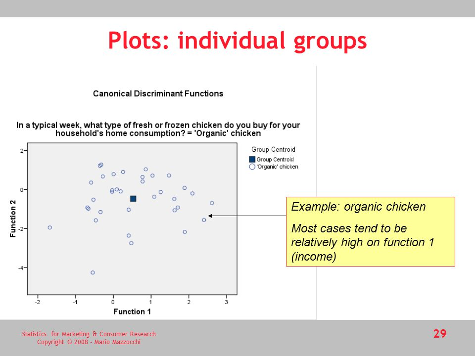 Discriminant analysis - ppt video online download