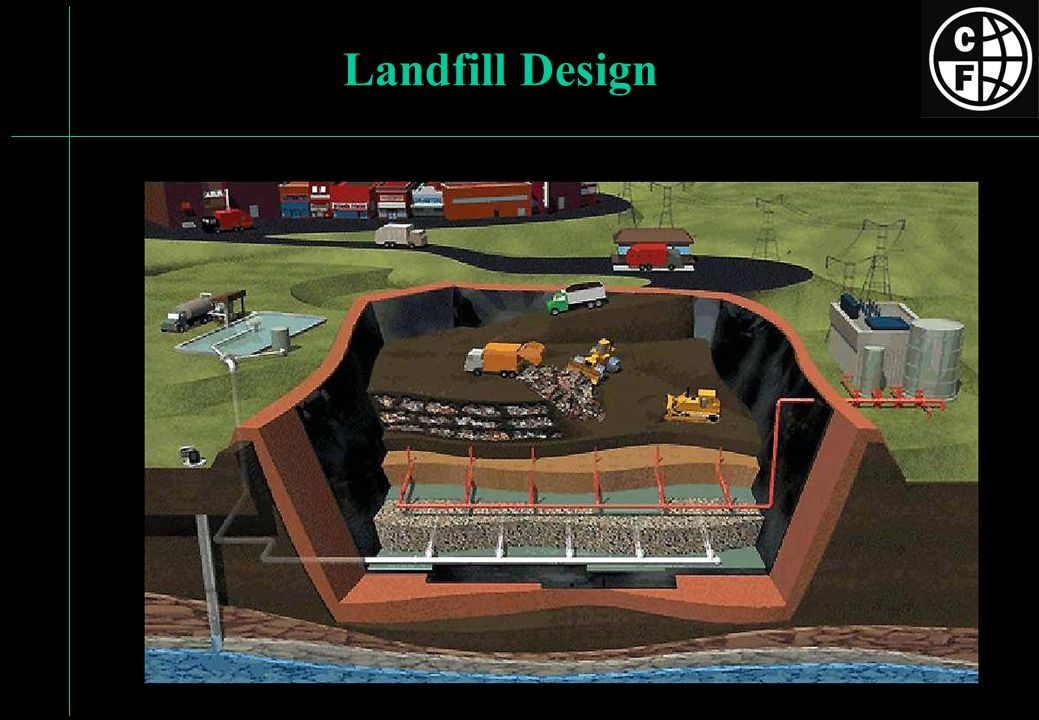 Municipal Solid Waste Treatment Technologies And Carbon