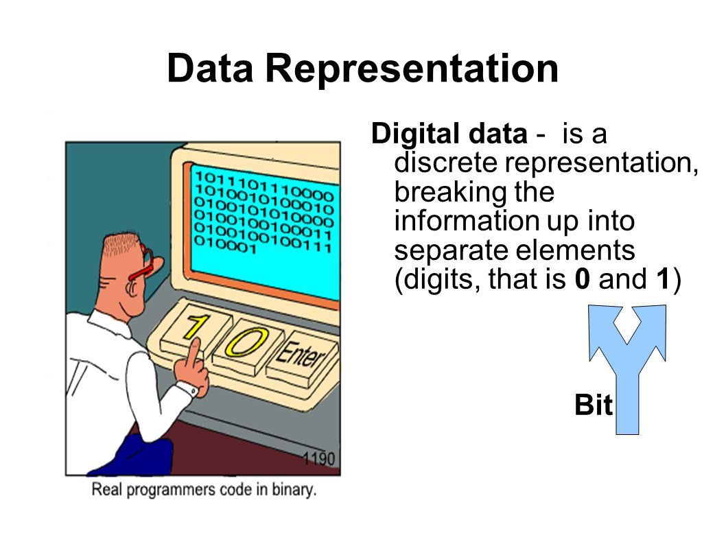 data representation Common data representation (cdr) is used to represent structured or primitive  data types passed as arguments or results during remote invocations on.