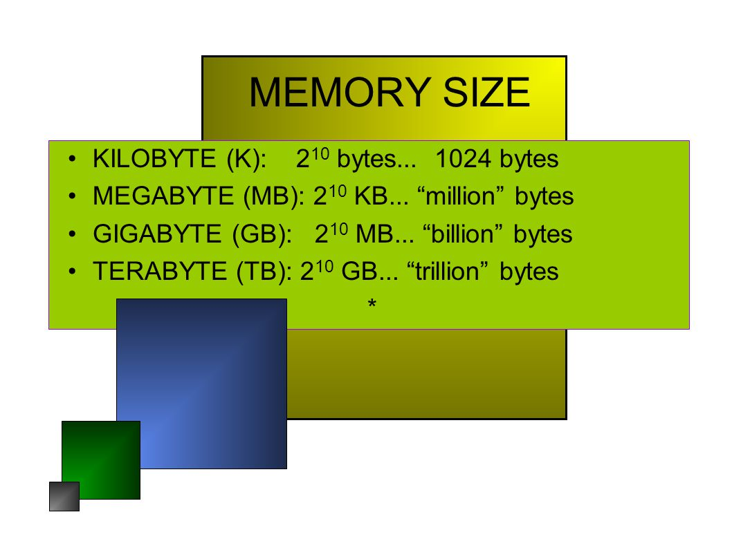 MEMORY SIZE KILOBYTE (K): 210 bytes... 1024 bytes
