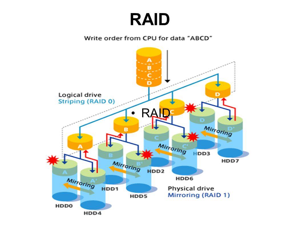 RAID RAID