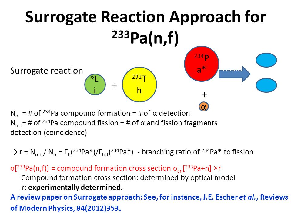 the nuclide 6li reacts with 2h to form two identical particles