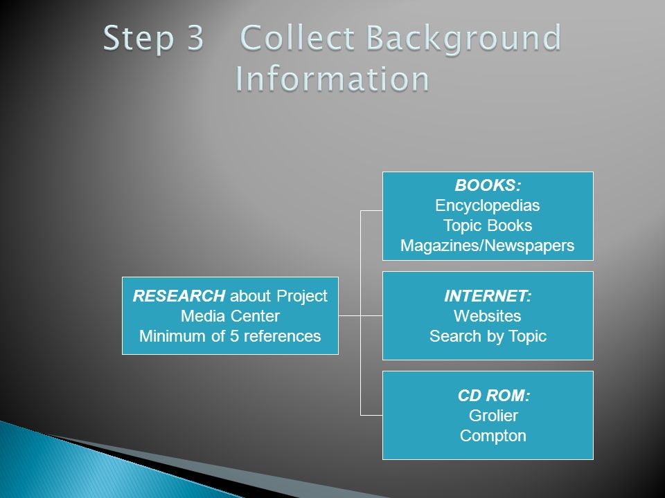 Step 3 Collect Background Information
