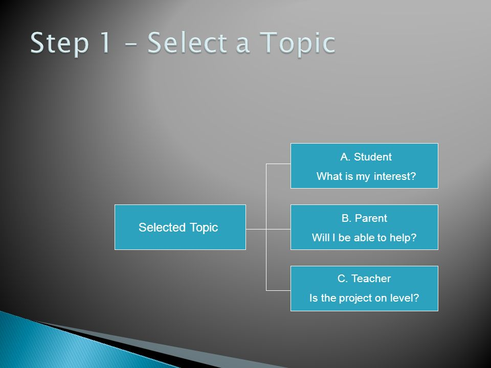 Step 1 – Select a Topic Selected Topic A. Student What is my interest