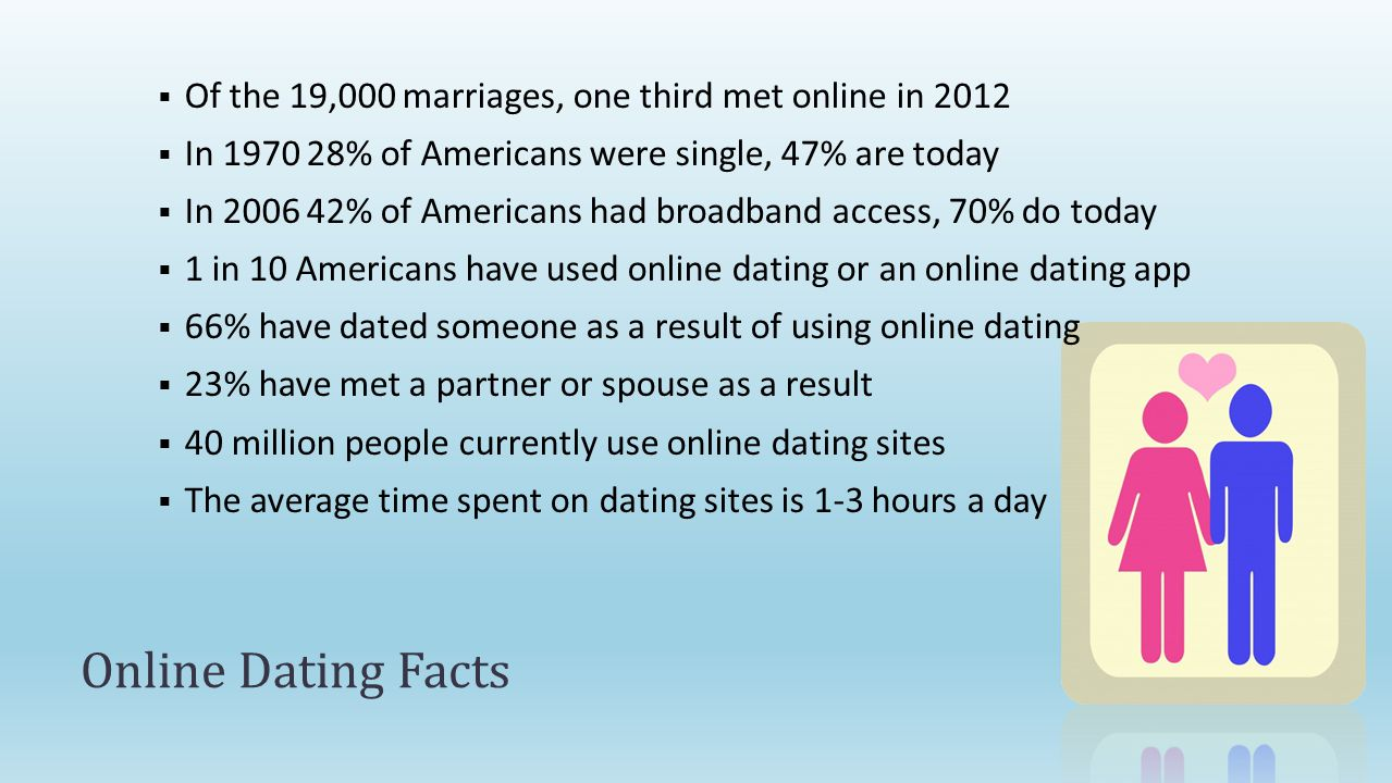 Negative facts about online dating