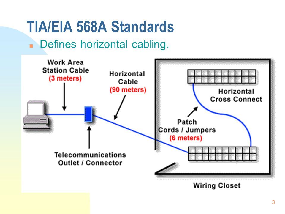 4%2F19%2F2017+TIA%2FEIA+568A+Standards+Defines+horizontal+cabling. structured cabling project ppt download tia/eia 568a wiring diagram at gsmx.co