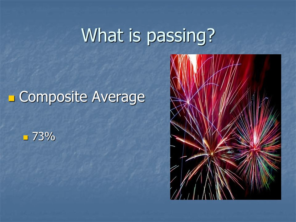 What is passing Composite Average 73%