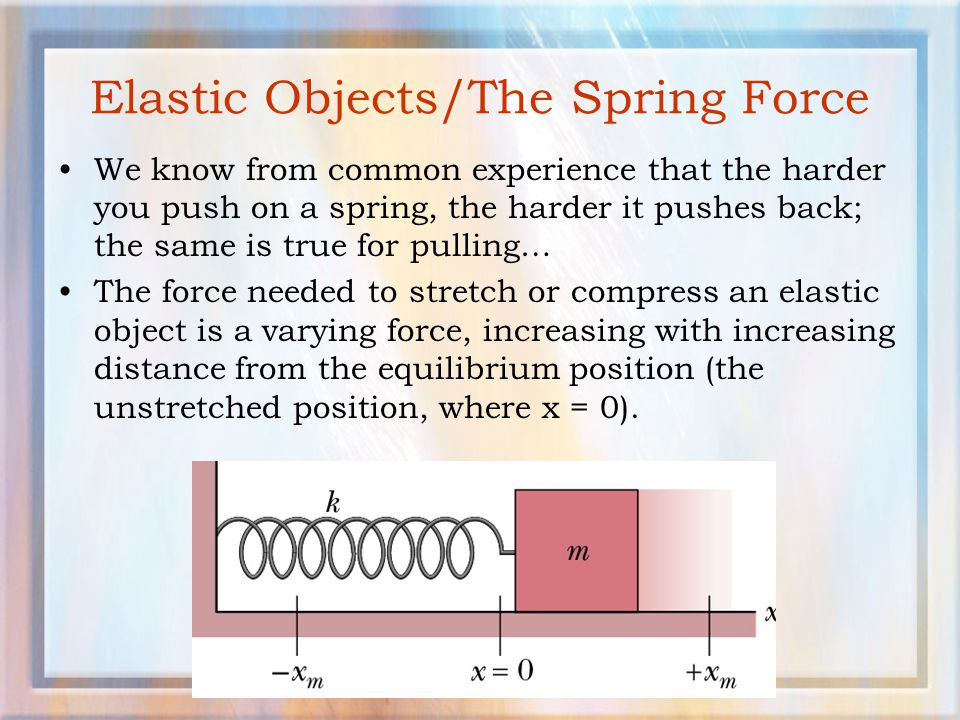 Elastic Objects/The Spring Force