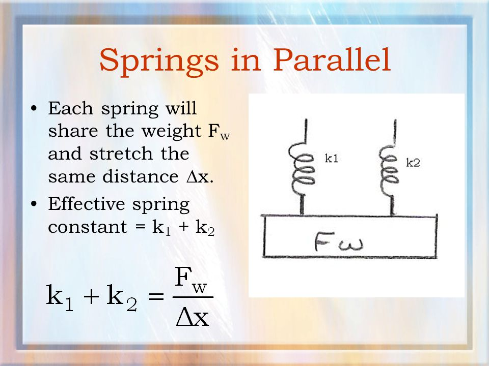 Springs in Parallel Each spring will share the weight Fw and stretch the same distance Dx.