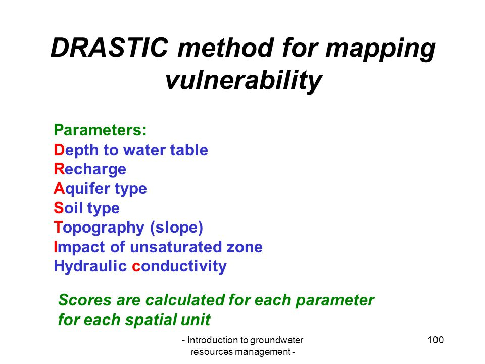 DRASTIC method for mapping vulnerability