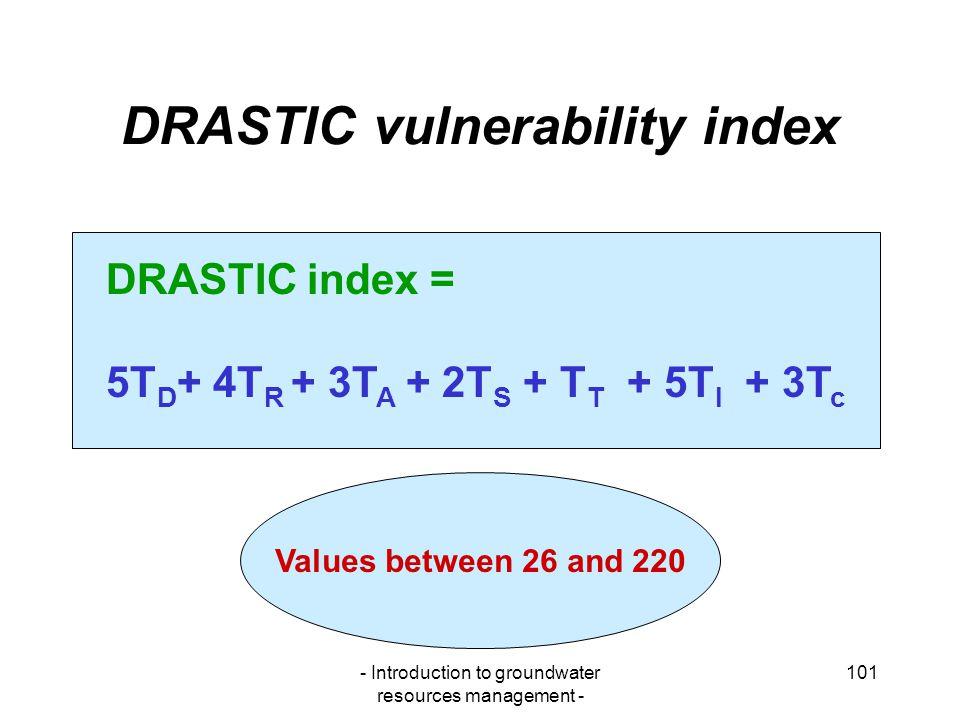 DRASTIC vulnerability index